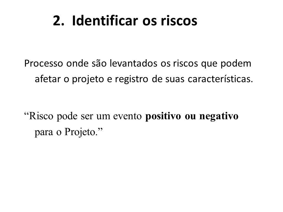 2. Identificar os riscos Processo onde são levantados os riscos que podem afetar o projeto e registro de suas características.