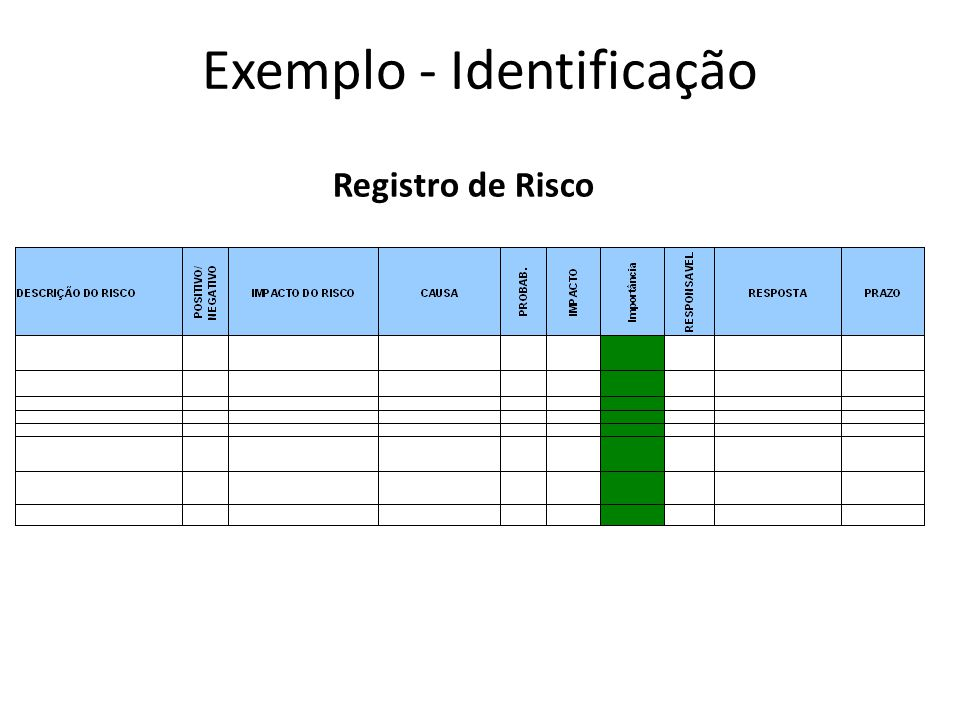 Exemplo - Identificação