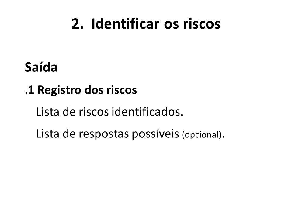 2. Identificar os riscos Saída Lista de riscos identificados.