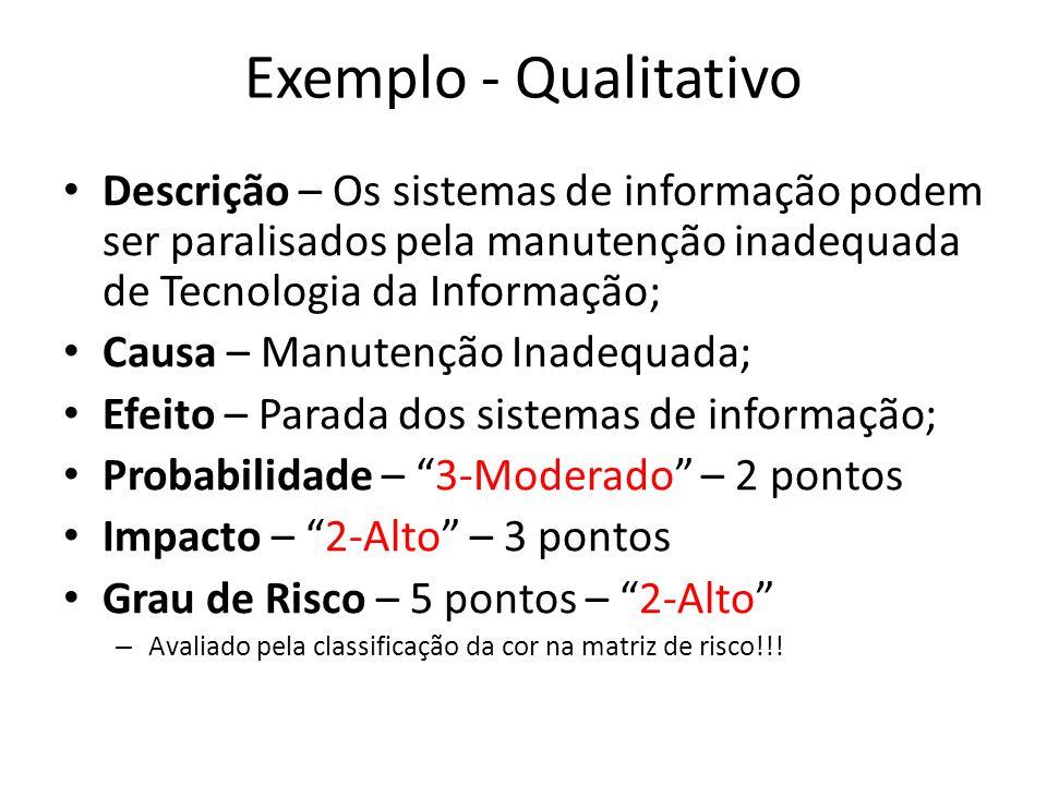 Exemplo - Qualitativo Descrição – Os sistemas de informação podem ser paralisados pela manutenção inadequada de Tecnologia da Informação;