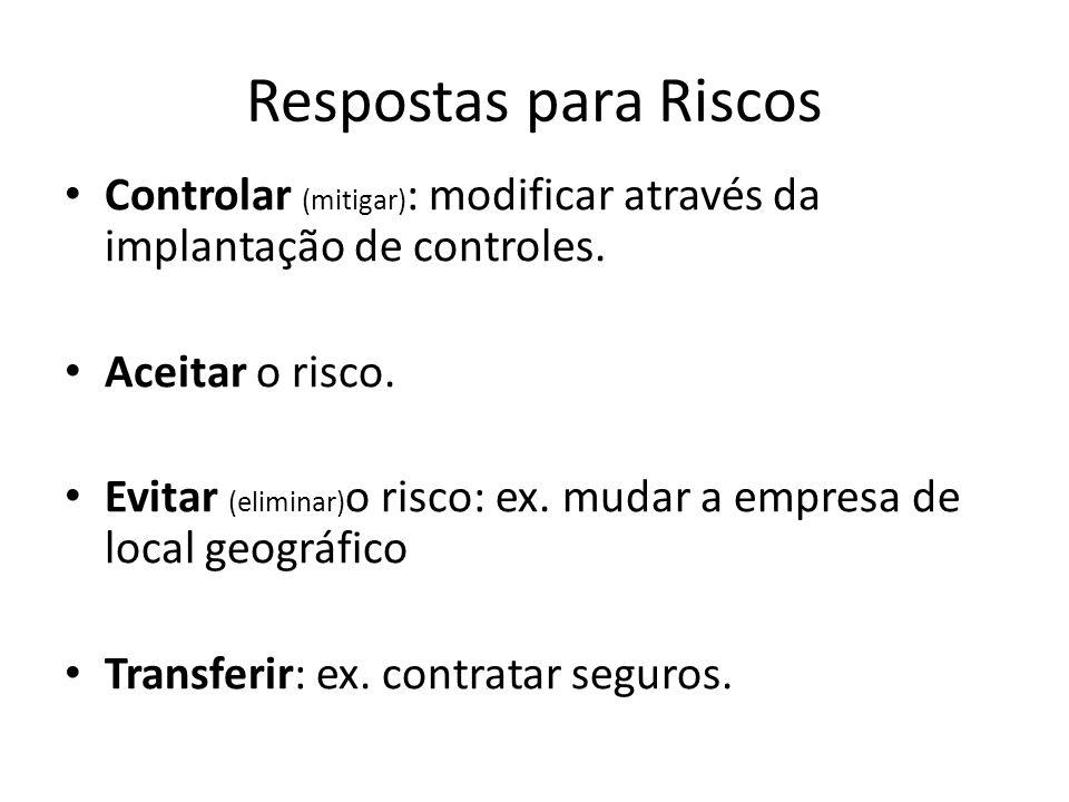 Respostas para Riscos Controlar (mitigar): modificar através da implantação de controles. Aceitar o risco.