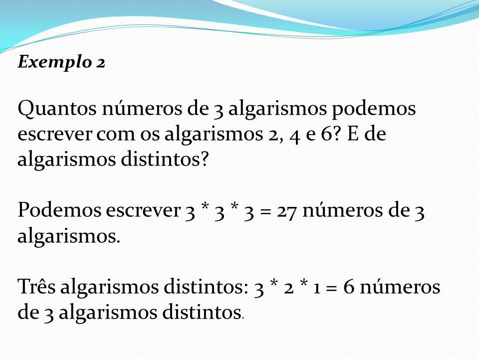 Exemplo 2 Quantos números de 3 algarismos podemos escrever com os algarismos 2, 4 e 6.