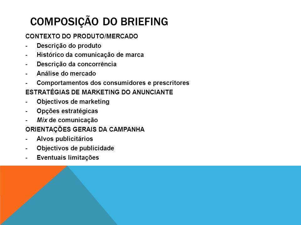 Composição do briefing