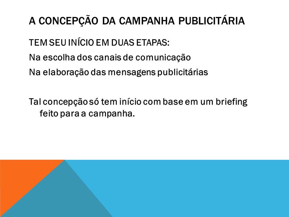 A CONCEPÇÃO DA CAMPANHA PUBLICITÁRIA