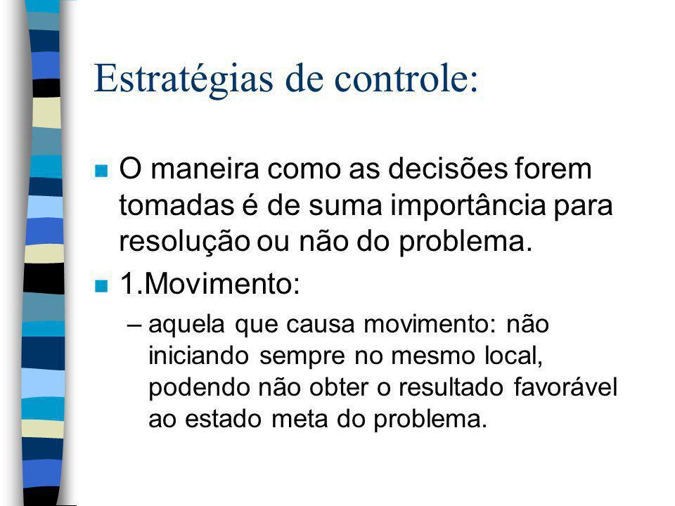 Estratégias de controle: