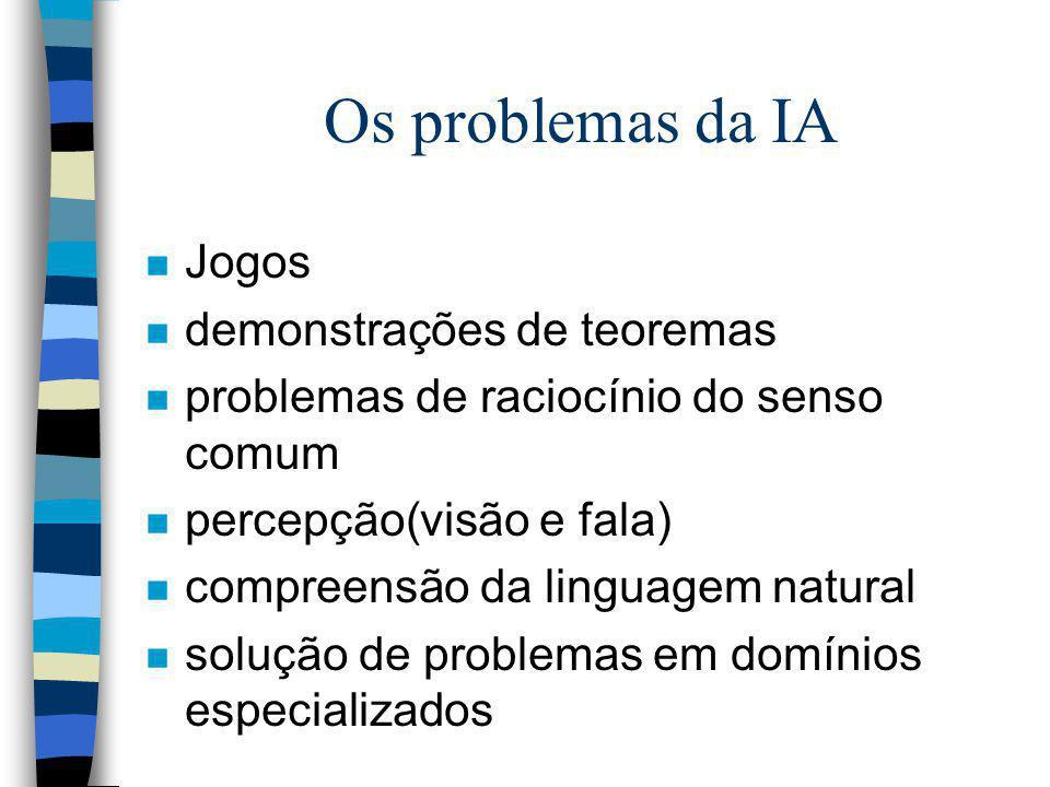 Os problemas da IA Jogos demonstrações de teoremas