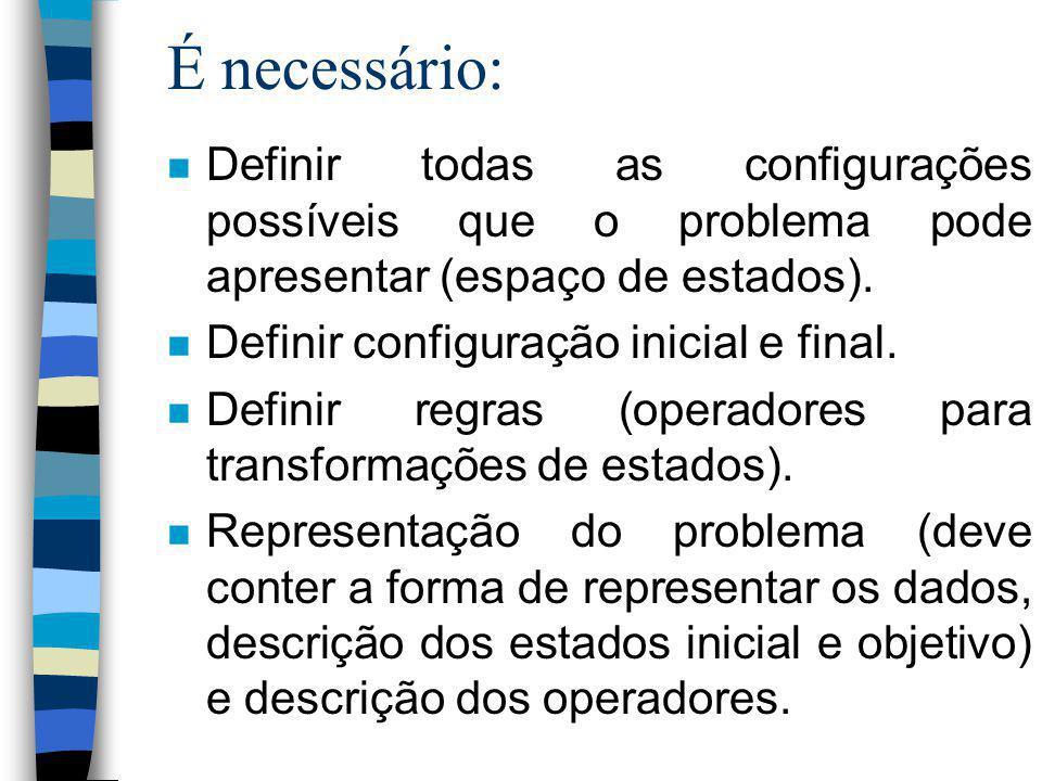 É necessário: Definir todas as configurações possíveis que o problema pode apresentar (espaço de estados).