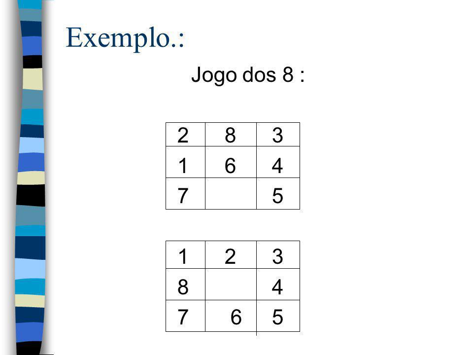 Exemplo.: Jogo dos 8 : 2 8 3 1 6 4 7 5 1 2 3 8 4 7 6 5