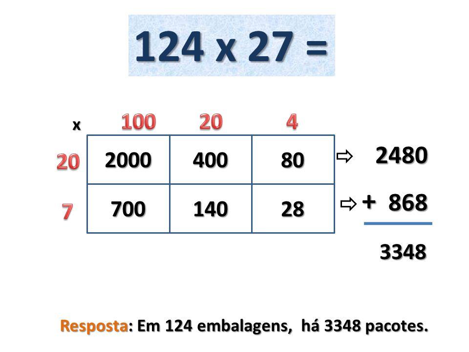 124 x 27 = 100 20 4. x. 2000. 400. 80. 2480. 20. 7. + 700. 140. 28. 868.