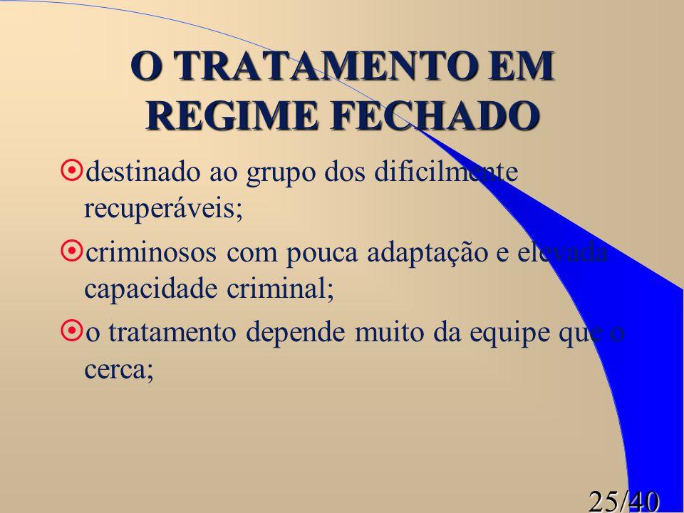 O TRATAMENTO EM REGIME FECHADO