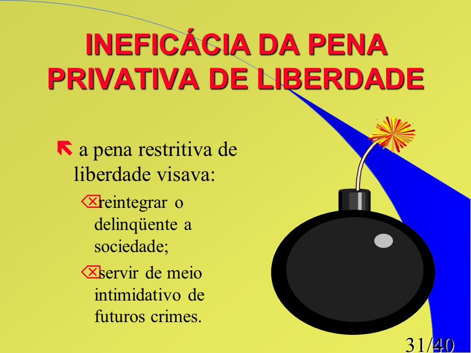 INEFICÁCIA DA PENA PRIVATIVA DE LIBERDADE