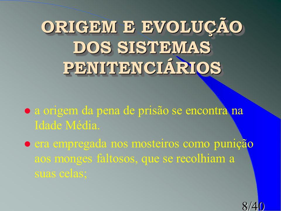 ORIGEM E EVOLUÇÃO DOS SISTEMAS PENITENCIÁRIOS