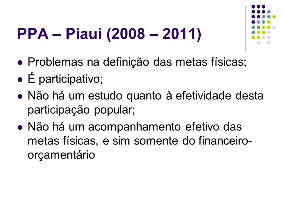 PPA – Piauí (2008 – 2011) Problemas na definição das metas físicas;