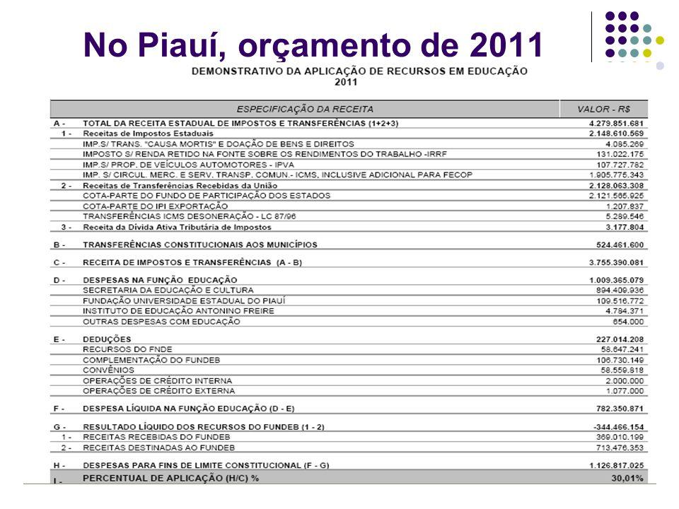 No Piauí, orçamento de 2011