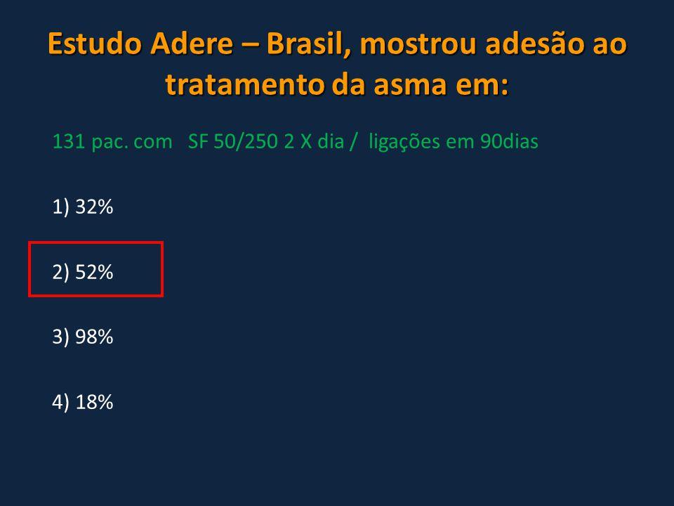 Estudo Adere – Brasil, mostrou adesão ao tratamento da asma em: