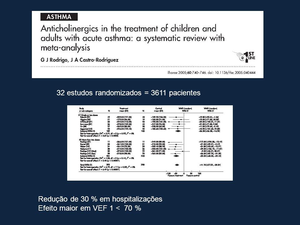 32 estudos randomizados = 3611 pacientes