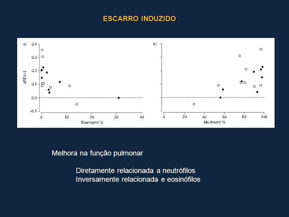 ESCARRO INDUZIDO Melhora na função pulmonar. Diretamente relacionada a neutrófilos.