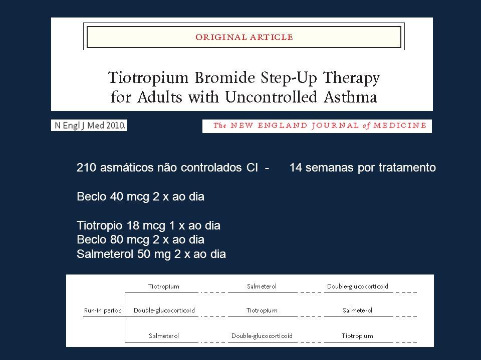 210 asmáticos não controlados CI - 14 semanas por tratamento