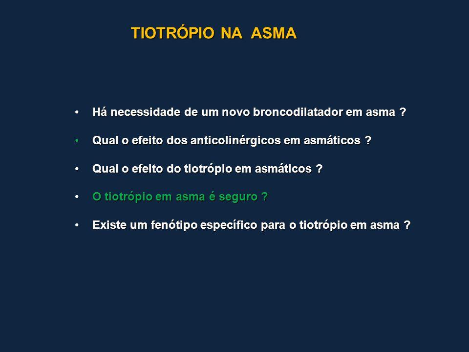 TIOTRÓPIO NA ASMA Há necessidade de um novo broncodilatador em asma