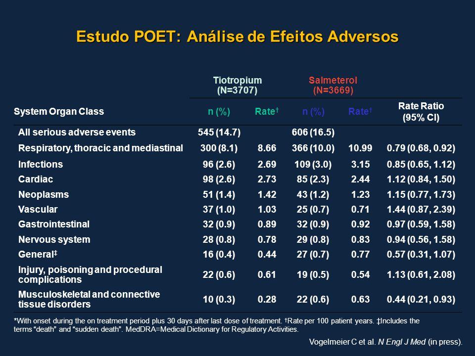 Estudo POET: Análise de Efeitos Adversos