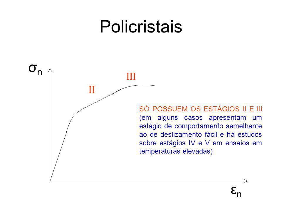 Policristais σn εn III II