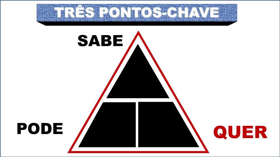 TRÊS PONTOS-CHAVE SABE PODE QUER