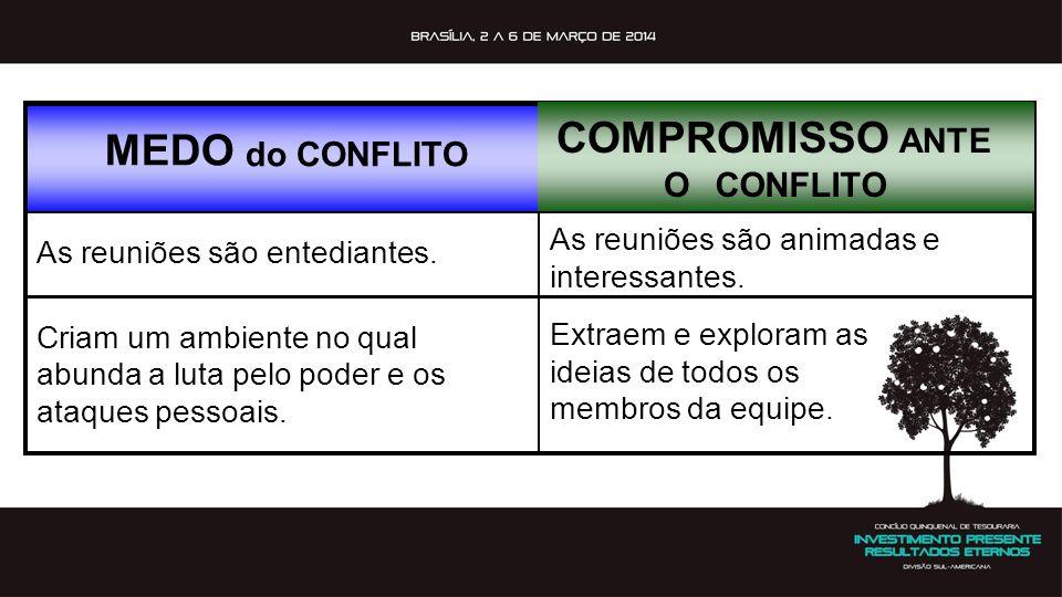 COMPROMISSO MEDO do CONFLITO ANTE O CONFLITO