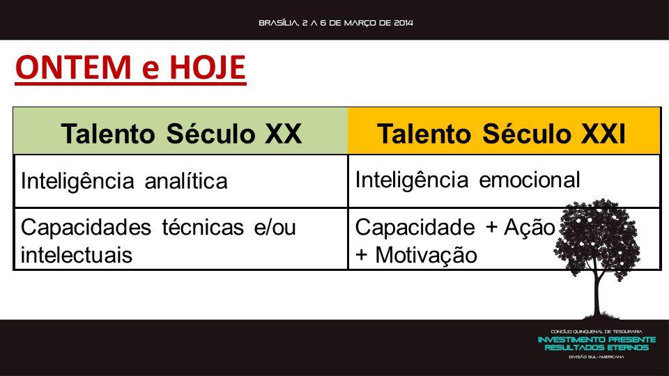 ONTEM e HOJE Talento Século XX Talento Século XXI