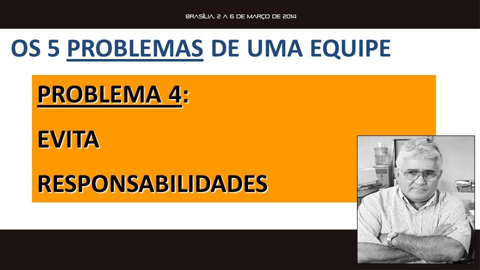 OS 5 PROBLEMAS DE UMA EQUIPE