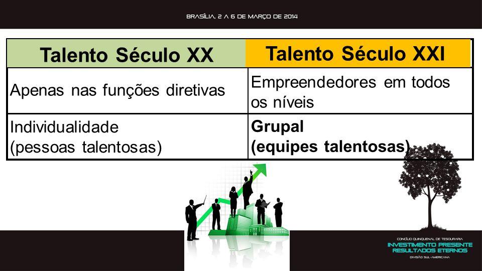 Talento Século XX Talento Século XXI Empreendedores em todos
