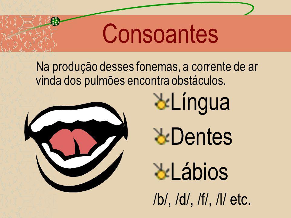 Consoantes Língua Dentes Lábios /b/, /d/, /f/, /l/ etc.