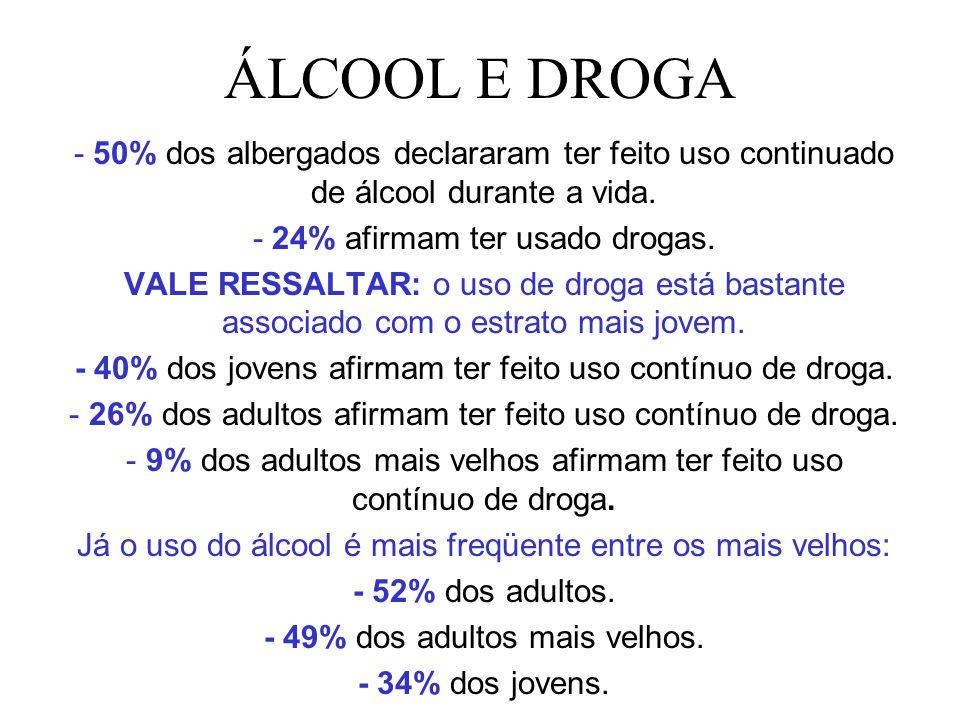 ÁLCOOL E DROGA - 50% dos albergados declararam ter feito uso continuado de álcool durante a vida. - 24% afirmam ter usado drogas.