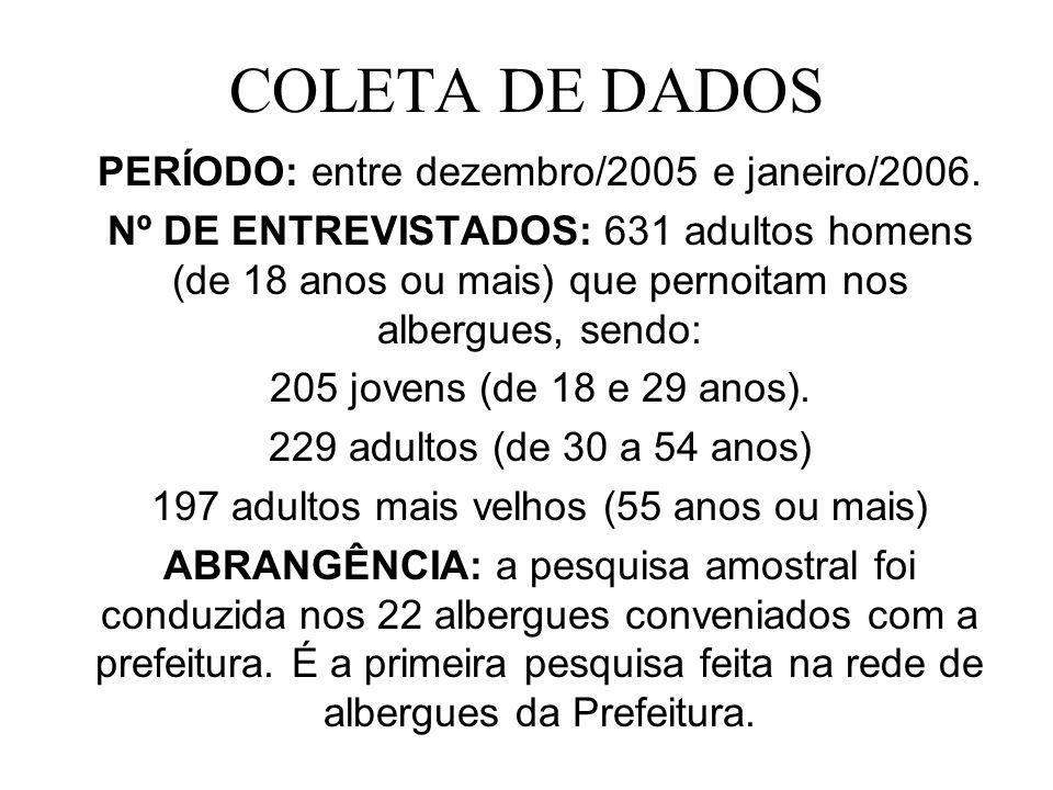 COLETA DE DADOS PERÍODO: entre dezembro/2005 e janeiro/2006.