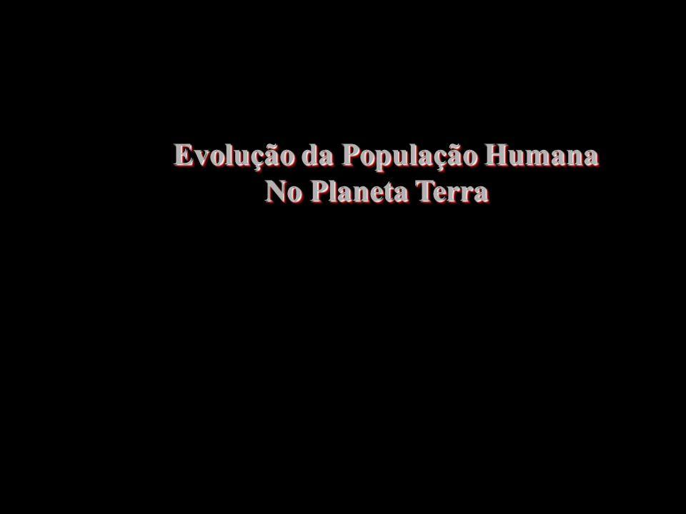 Evolução da População Humana