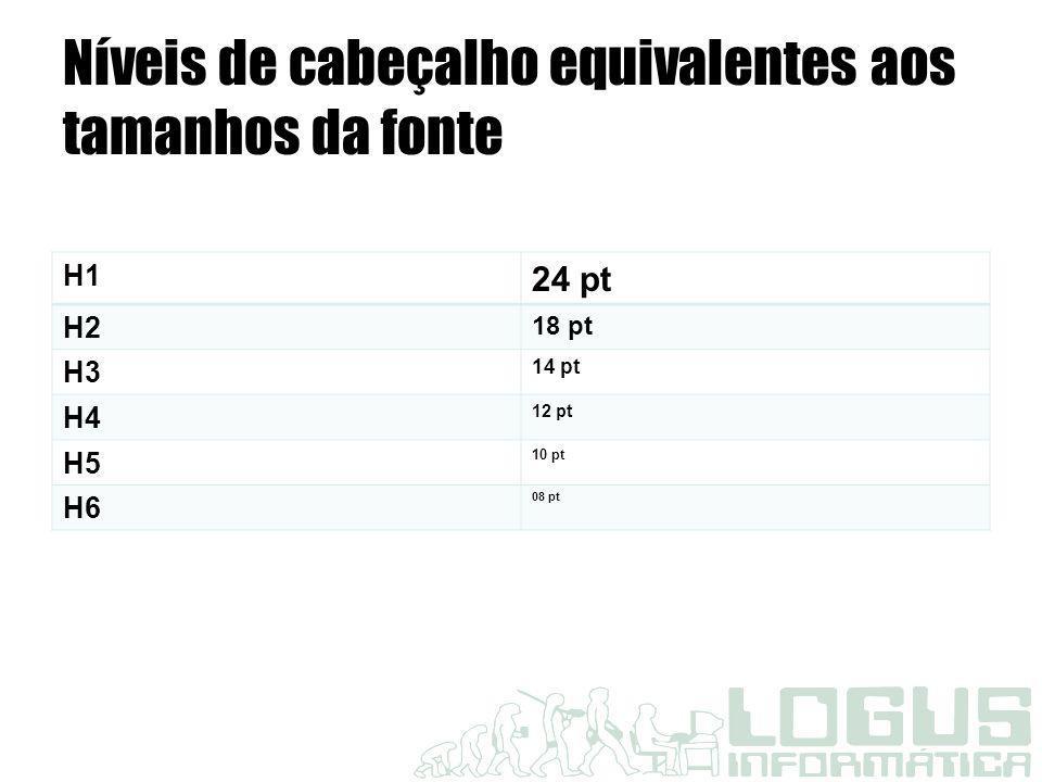 Níveis de cabeçalho equivalentes aos tamanhos da fonte
