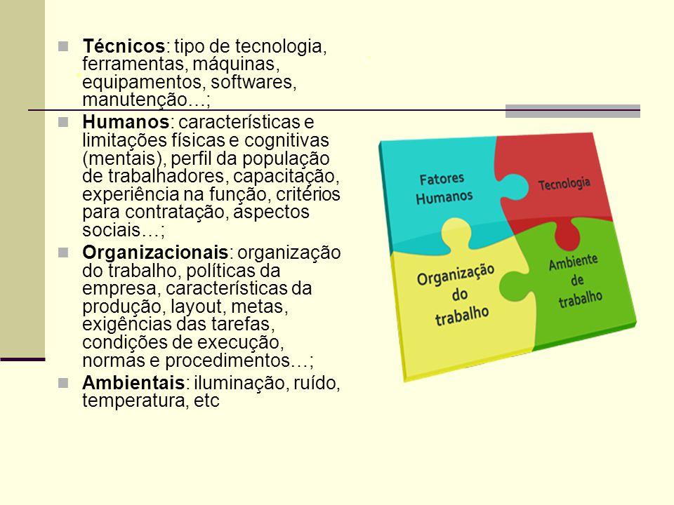 . Técnicos: tipo de tecnologia, ferramentas, máquinas, equipamentos, softwares, manutenção…;