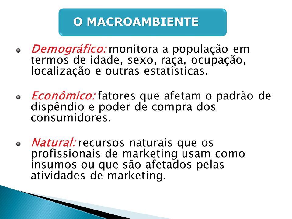O MACROAMBIENTE Demográfico: monitora a população em termos de idade, sexo, raça, ocupação, localização e outras estatísticas.