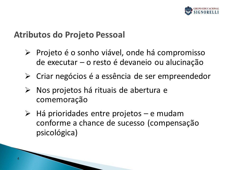 Atributos do Projeto Pessoal