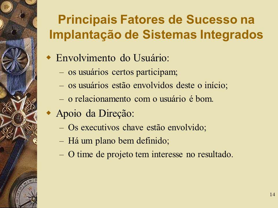 Principais Fatores de Sucesso na Implantação de Sistemas Integrados