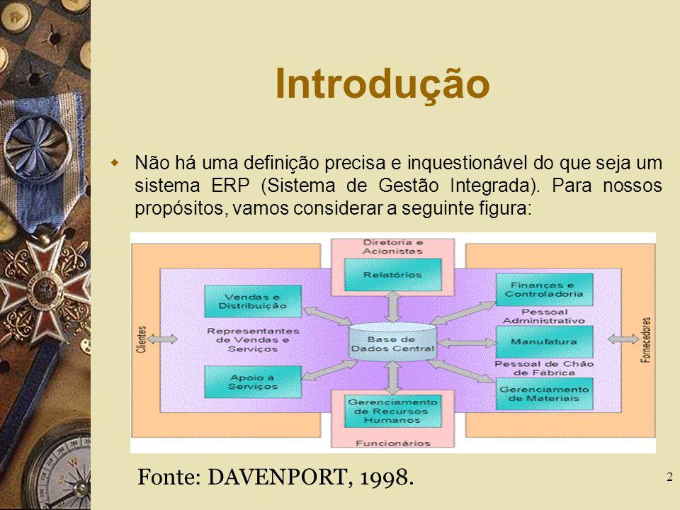 Introdução Fonte: DAVENPORT, 1998.