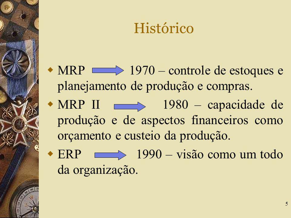 Histórico MRP 1970 – controle de estoques e planejamento de produção e compras.