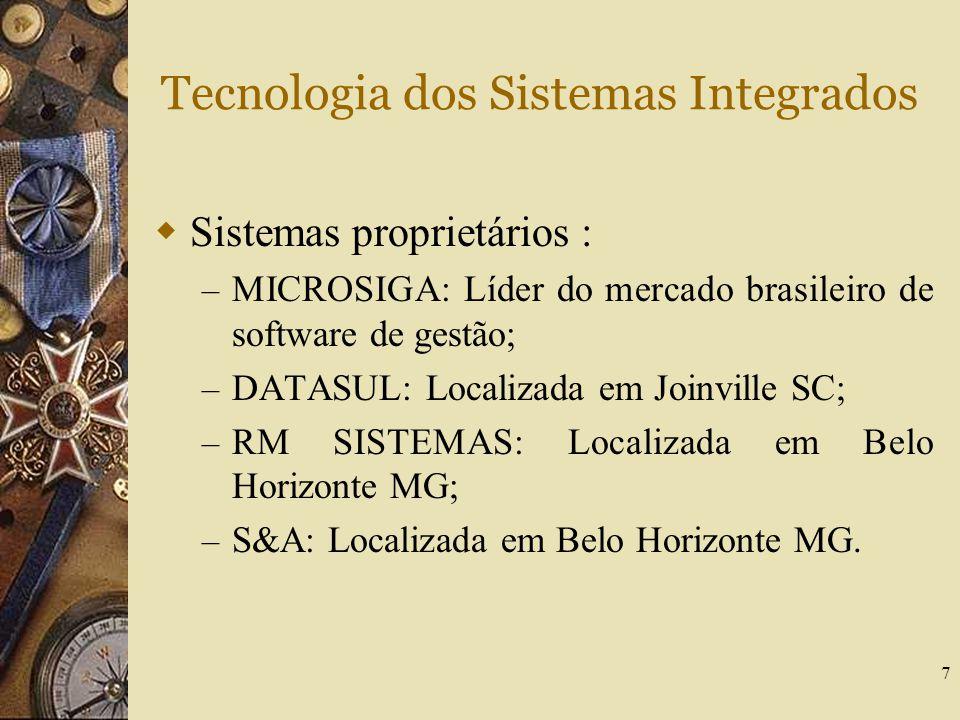 Tecnologia dos Sistemas Integrados