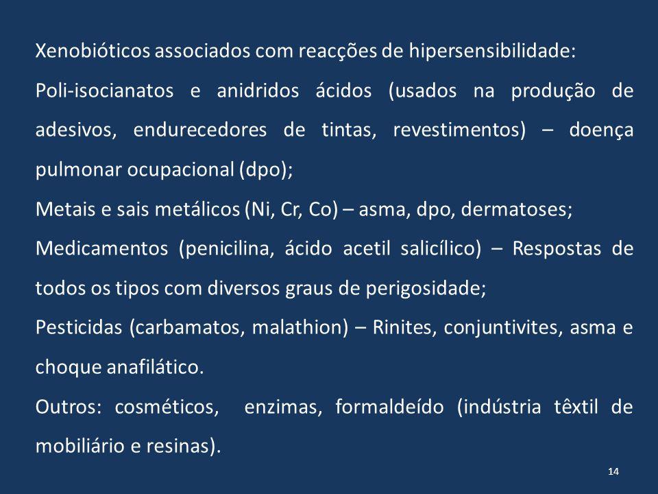 Xenobióticos associados com reacções de hipersensibilidade: