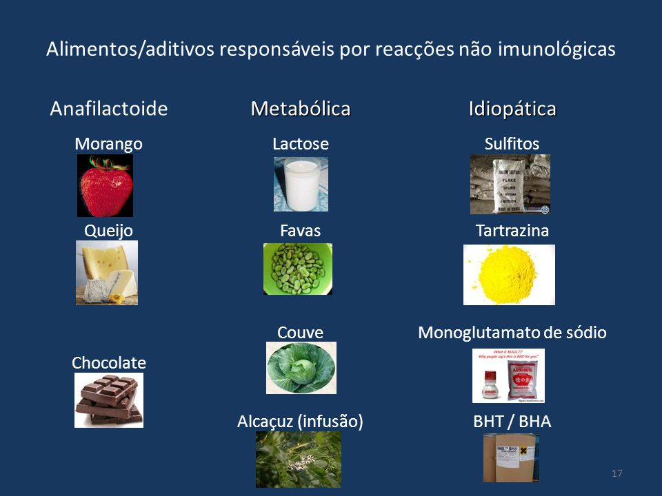 Alimentos/aditivos responsáveis por reacções não imunológicas