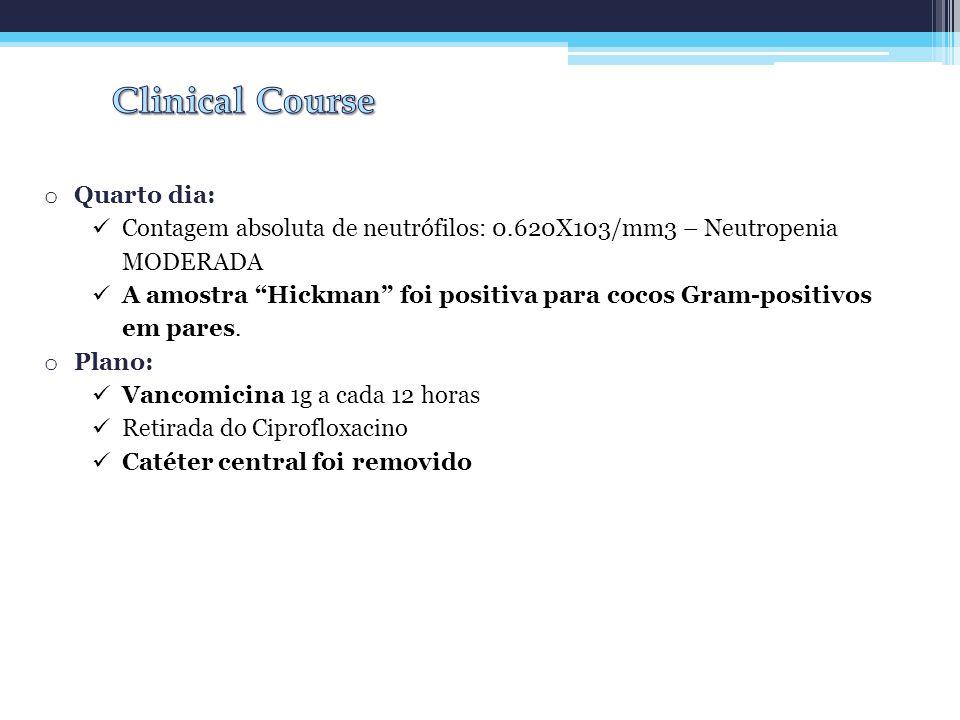 Clinical Course Quarto dia: