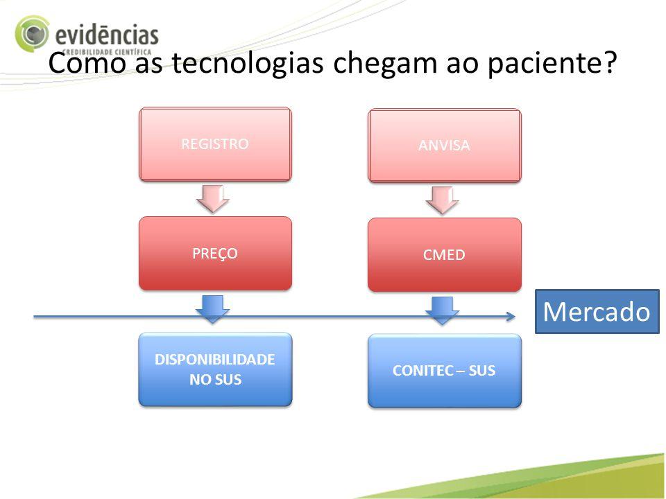 Como as tecnologias chegam ao paciente