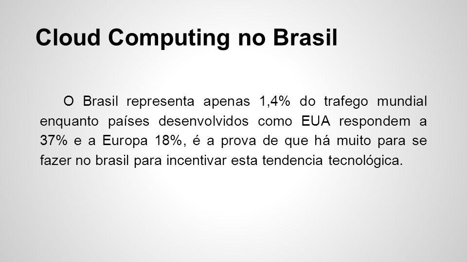 Características Acesso independente do software ou hardware;