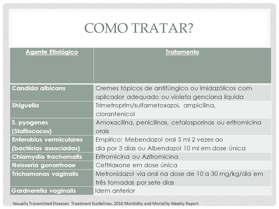 como tratar Agente Etiológico Tratamento Candida albicans