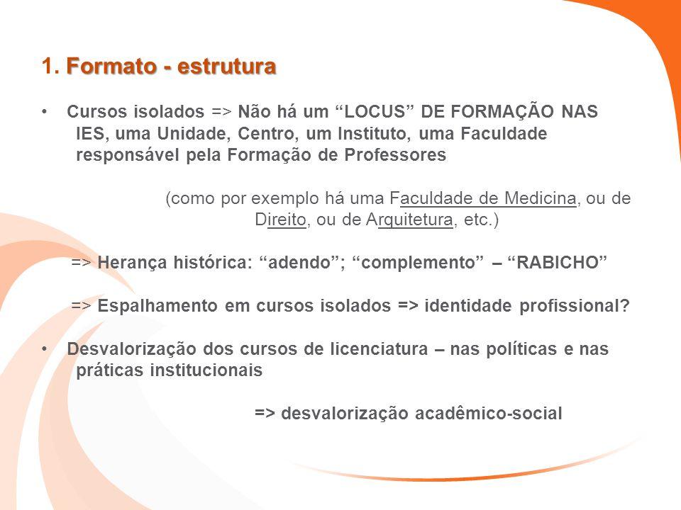 1. Formato - estrutura Cursos isolados => Não há um LOCUS DE FORMAÇÃO NAS. IES, uma Unidade, Centro, um Instituto, uma Faculdade.