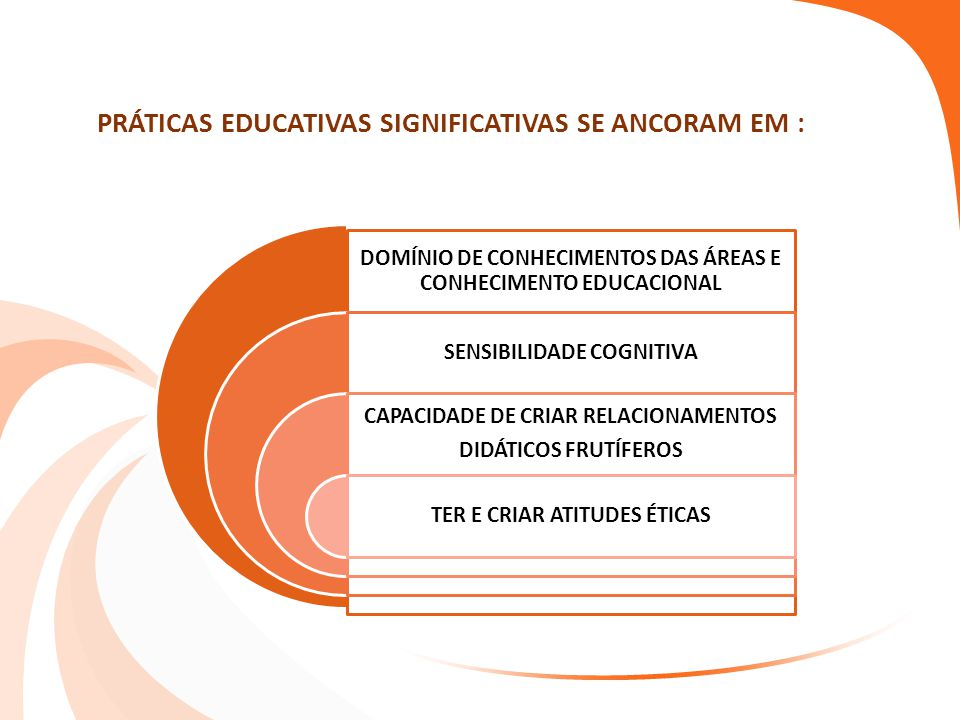 PRÁTICAS EDUCATIVAS SIGNIFICATIVAS SE ANCORAM EM :